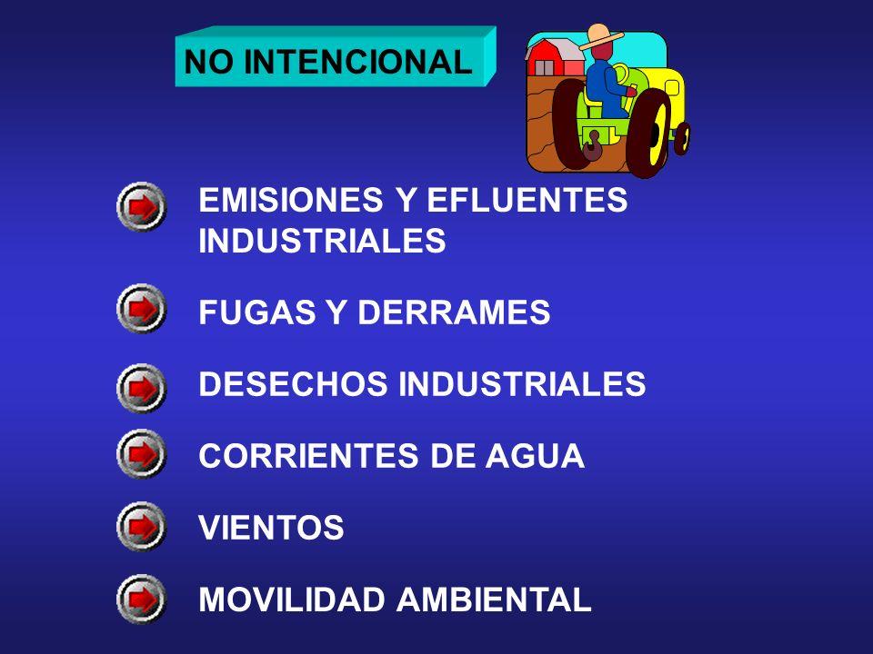 NO INTENCIONAL EMISIONES Y EFLUENTES INDUSTRIALES FUGAS Y DERRAMES DESECHOS INDUSTRIALES CORRIENTES DE AGUA VIENTOS MOVILIDAD AMBIENTAL