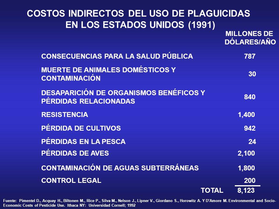COSTOS INDIRECTOS DEL USO DE PLAGUICIDAS EN LOS ESTADOS UNIDOS (1991) CONSECUENCIAS PARA LA SALUD PÚBLICA MUERTE DE ANIMALES DOMÉSTICOS Y CONTAMINACIÓ
