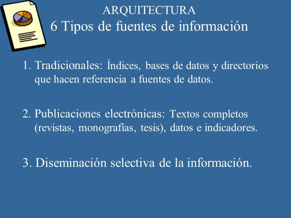 ARQUITECTURA 6 Tipos de fuentes de información 1.