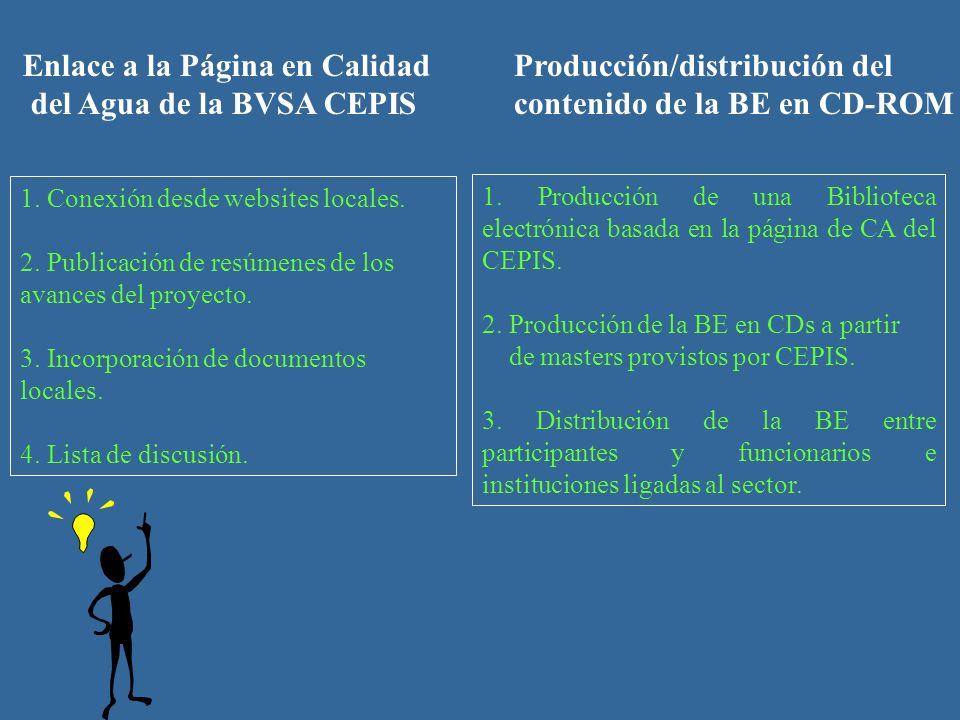 Enlace a la Página en Calidad del Agua de la BVSA CEPIS Producción/distribución del contenido de la BE en CD-ROM 1.