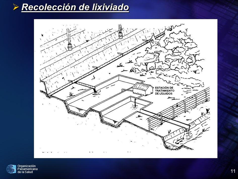 Organización Panamericana de la Salud 11 Recolección de lixiviado