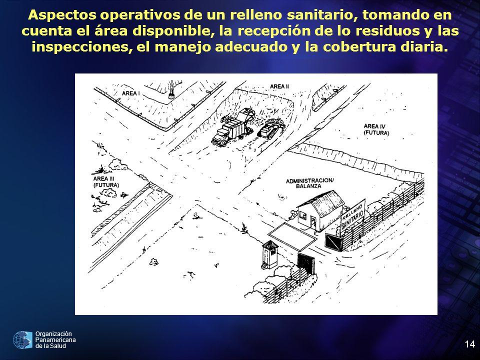 Organización Panamericana de la Salud 14 Aspectos operativos de un relleno sanitario, tomando en cuenta el área disponible, la recepción de lo residuo