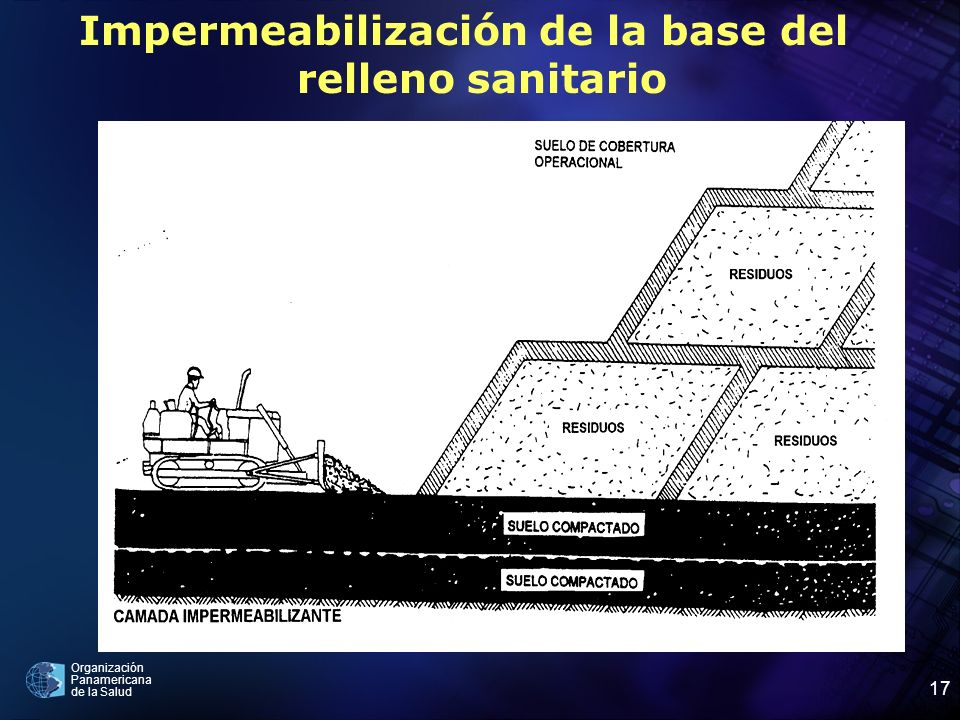 Organización Panamericana de la Salud 17 Impermeabilización de la base del relleno sanitario