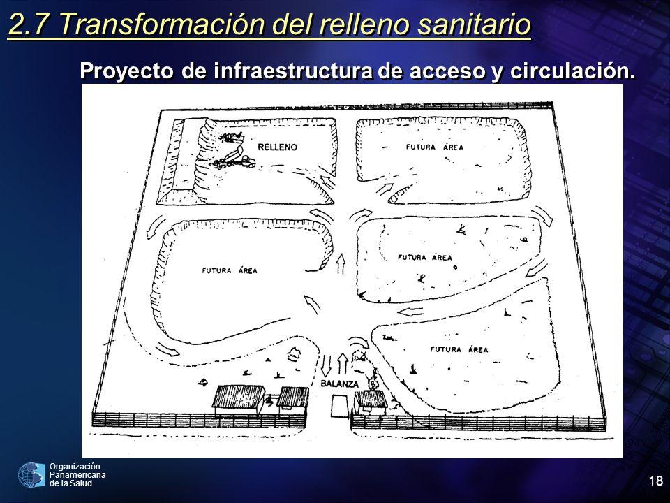 Organización Panamericana de la Salud 18 2.7 Transformación del relleno sanitario Proyecto de infraestructura de acceso y circulación.