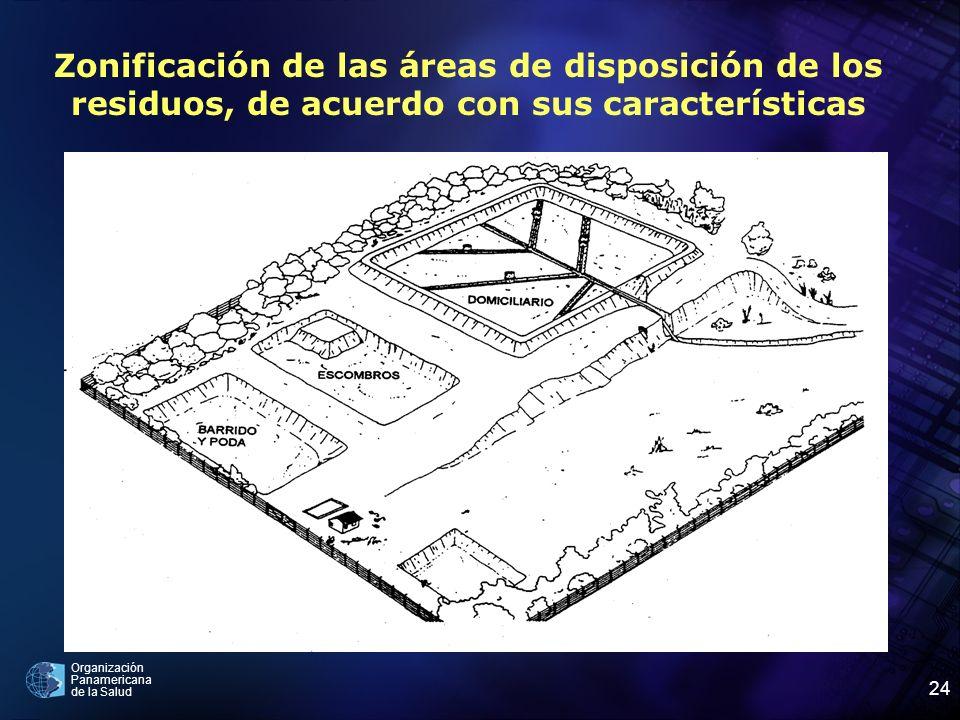 Organización Panamericana de la Salud 24 Zonificación de las áreas de disposición de los residuos, de acuerdo con sus características