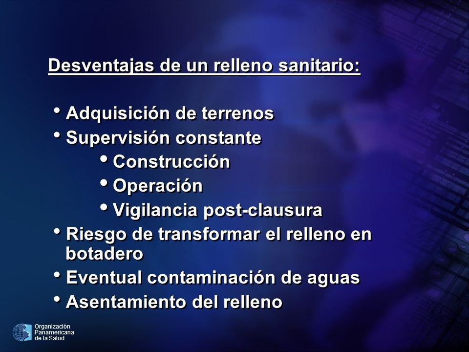 Organización Panamericana de la Salud Desventajas de un relleno sanitario: Adquisición de terrenos Supervisión constante Construcción Operación Vigila