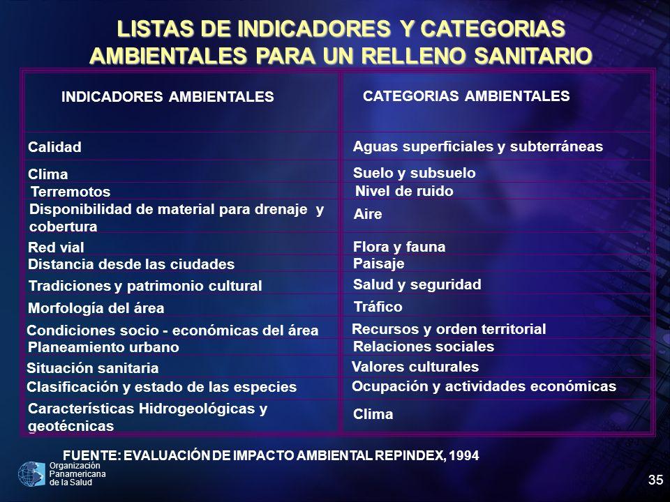 Organización Panamericana de la Salud 35 LISTAS DE INDICADORES Y CATEGORIAS AMBIENTALES PARA UN RELLENO SANITARIO INDICADORES AMBIENTALES CATEGORIAS A