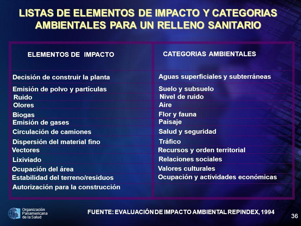 Organización Panamericana de la Salud 36 LISTAS DE ELEMENTOS DE IMPACTO Y CATEGORIAS AMBIENTALES PARA UN RELLENO SANITARIO FUENTE: EVALUACIÓN DE IMPAC