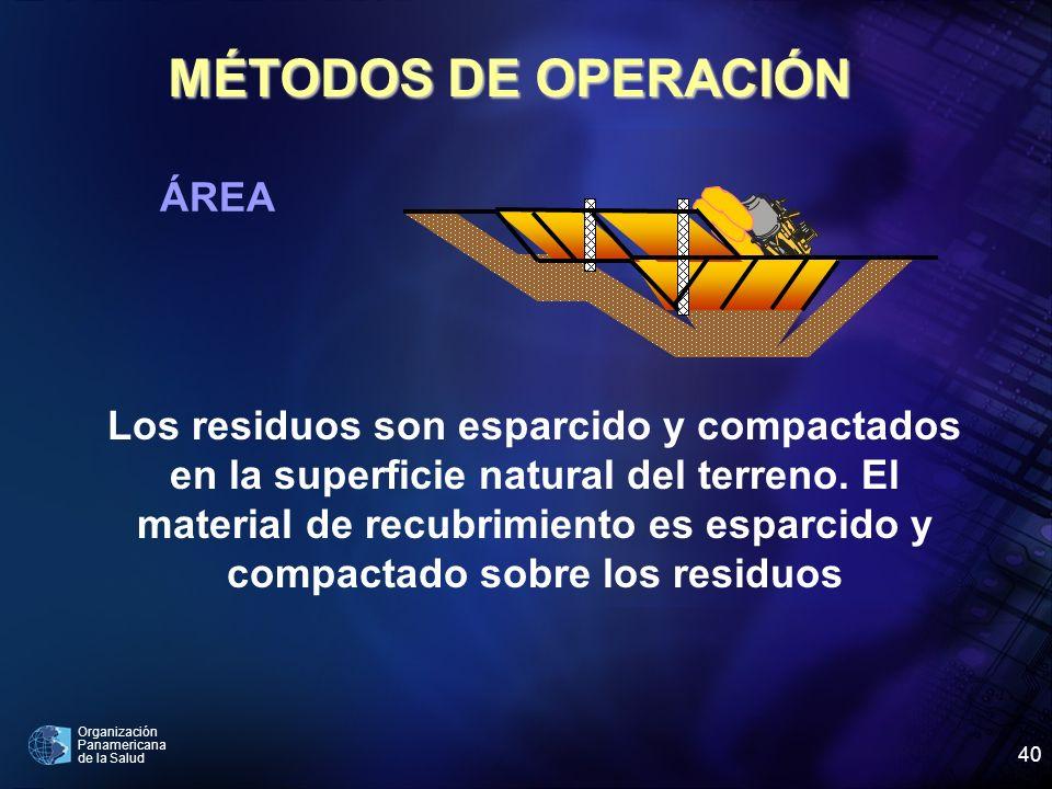 Organización Panamericana de la Salud 40 MÉTODOS DE OPERACIÓN ÁREA Los residuos son esparcido y compactados en la superficie natural del terreno. El m