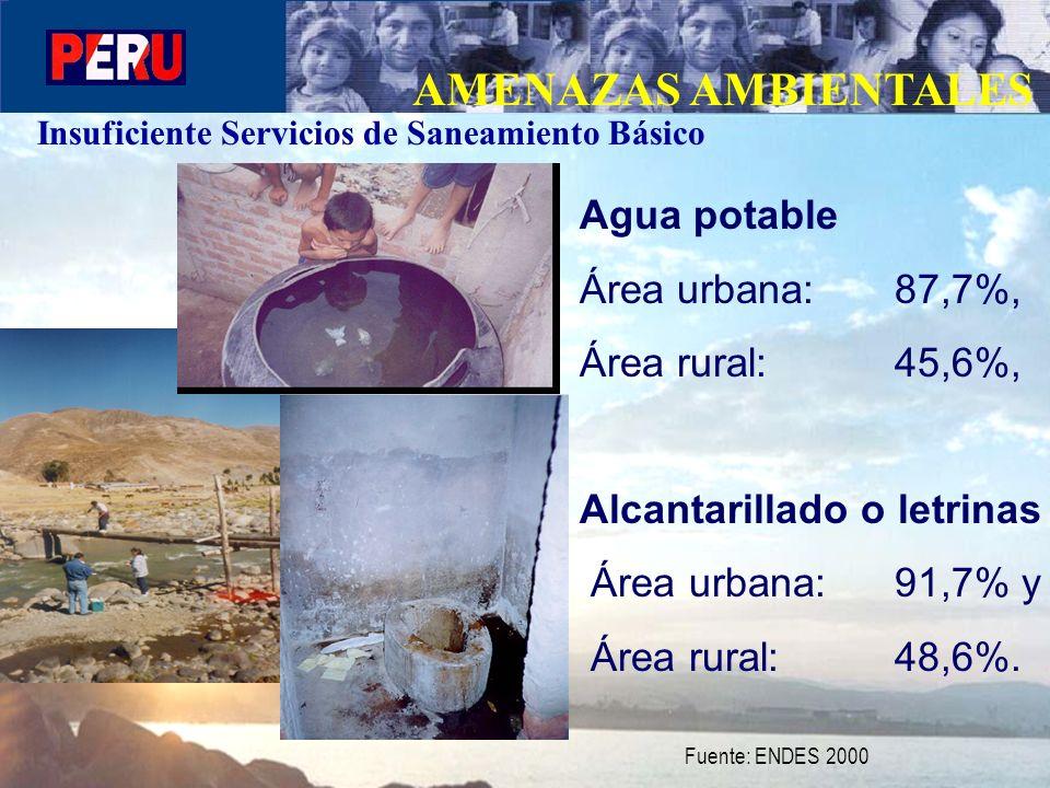 Agua potable Área urbana:87,7%, Área rural:45,6%, Alcantarillado o letrinas Área urbana:91,7% y Área rural:48,6%. AMENAZAS AMBIENTALES Insuficiente Se