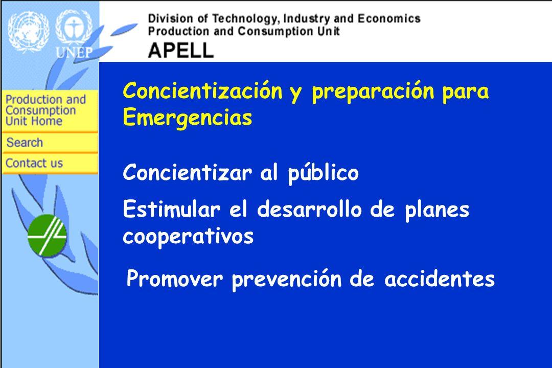 Concientización y preparación para Emergencias Concientizar al público Estimular el desarrollo de planes cooperativos Promover prevención de accidente