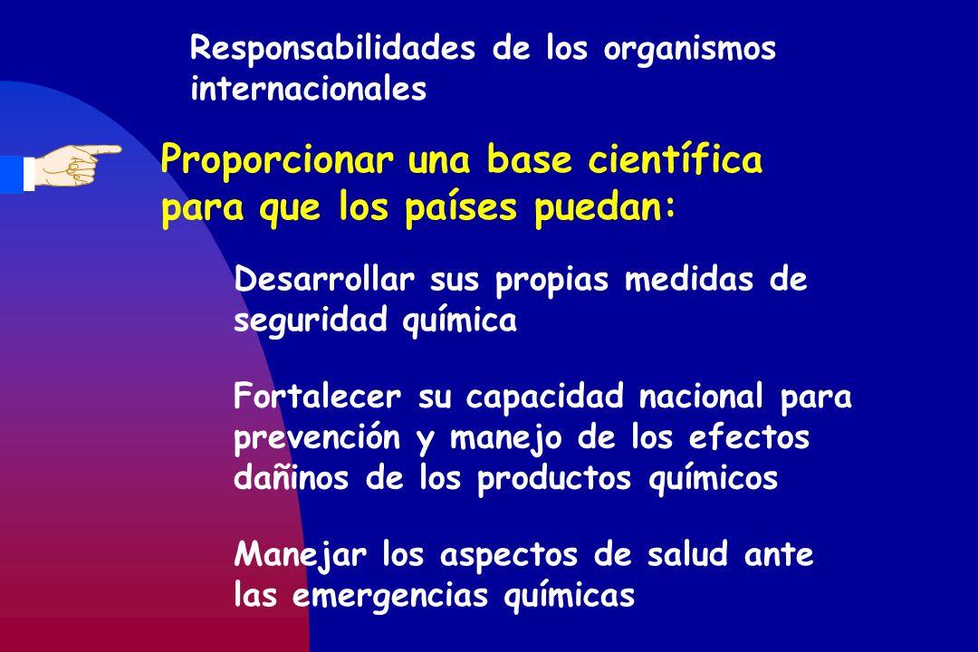 Responsabilidades de los organismos internacionales Proporcionar una base científica para que los países puedan: Desarrollar sus propias medidas de se