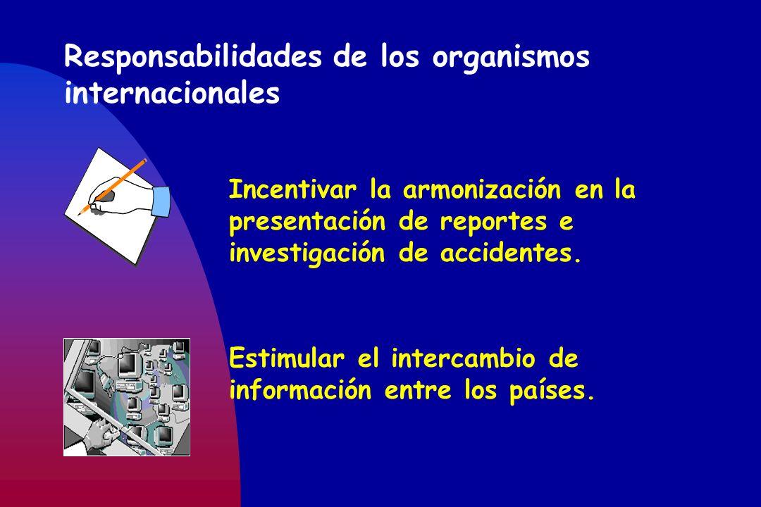 Responsabilidades de los organismos internacionales Incentivar la armonización en la presentación de reportes e investigación de accidentes. Estimular