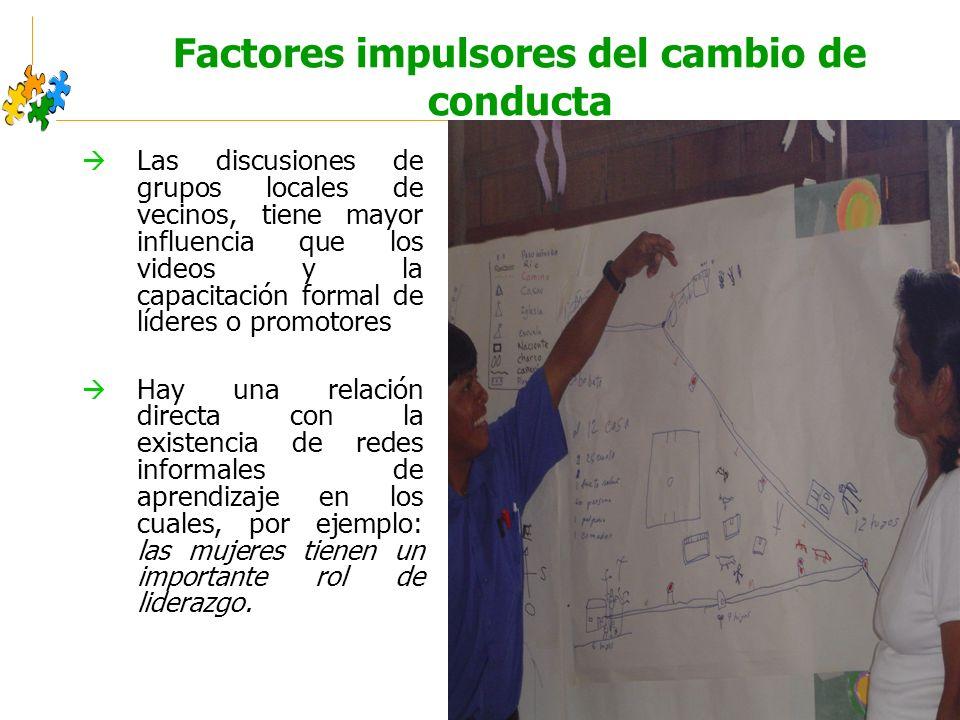 Educación sanitaria intercultural Factores impulsores del cambio de conducta Las discusiones de grupos locales de vecinos, tiene mayor influencia que