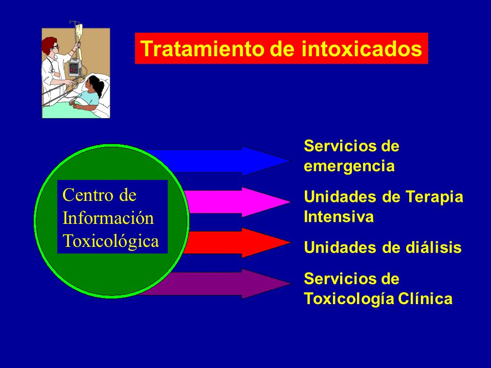 Centro de Información Toxicológica Servicios de emergencia Unidades de Terapia Intensiva Unidades de diálisis Servicios de Toxicología Clínica Tratami