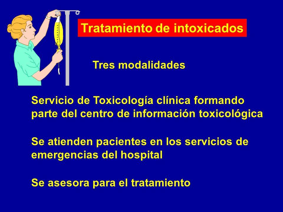 Tres modalidades Servicio de Toxicología clínica formando parte del centro de información toxicológica Se atienden pacientes en los servicios de emerg