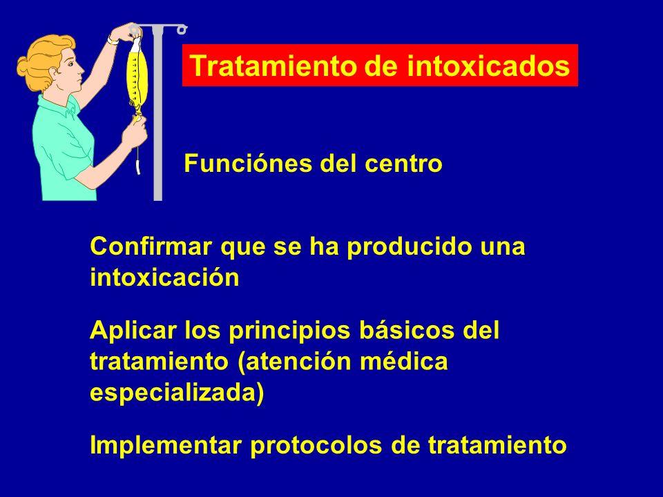 Tratamiento de intoxicados Funciónes del centro Confirmar que se ha producido una intoxicación Aplicar los principios básicos del tratamiento (atenció