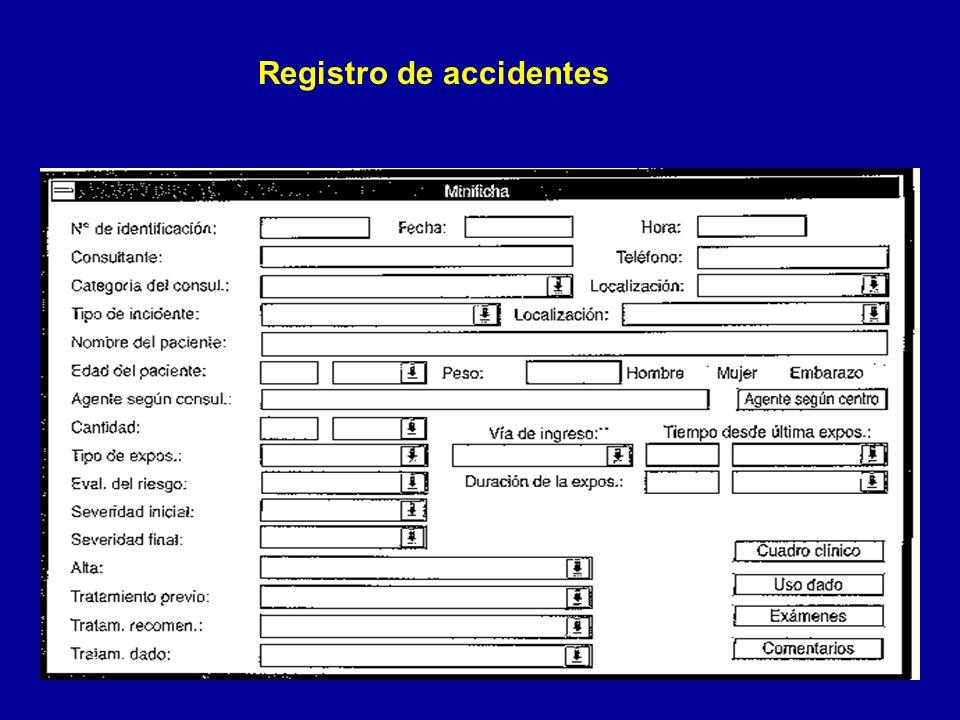 Registro de accidentes