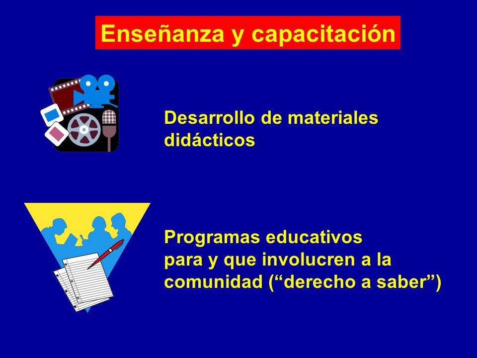 Enseñanza y capacitación Desarrollo de materiales didácticos Programas educativos para y que involucren a la comunidad (derecho a saber)