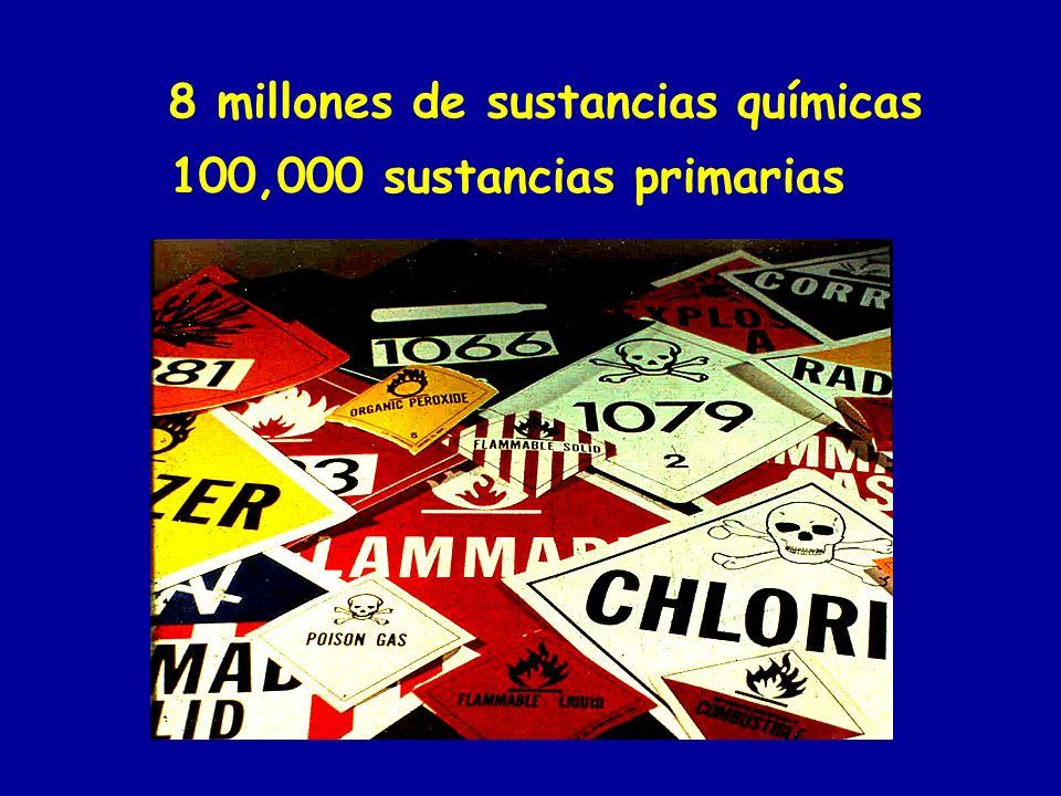 8 millones de sustancias químicas 100,000 sustancias primarias