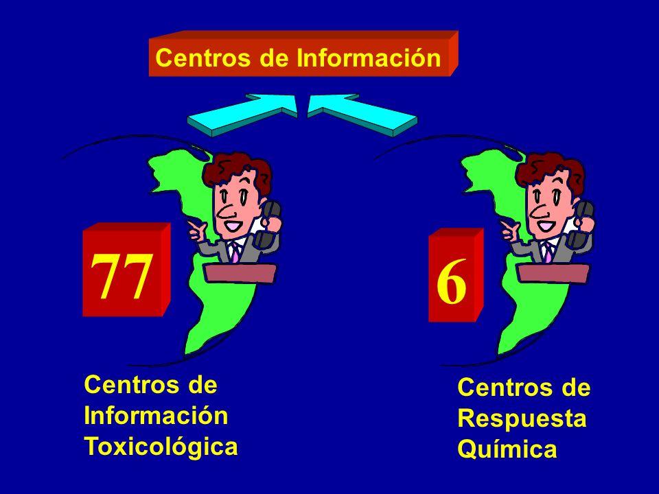 Centros de Información Centros de Información Toxicológica Centros de Respuesta Química 77 6