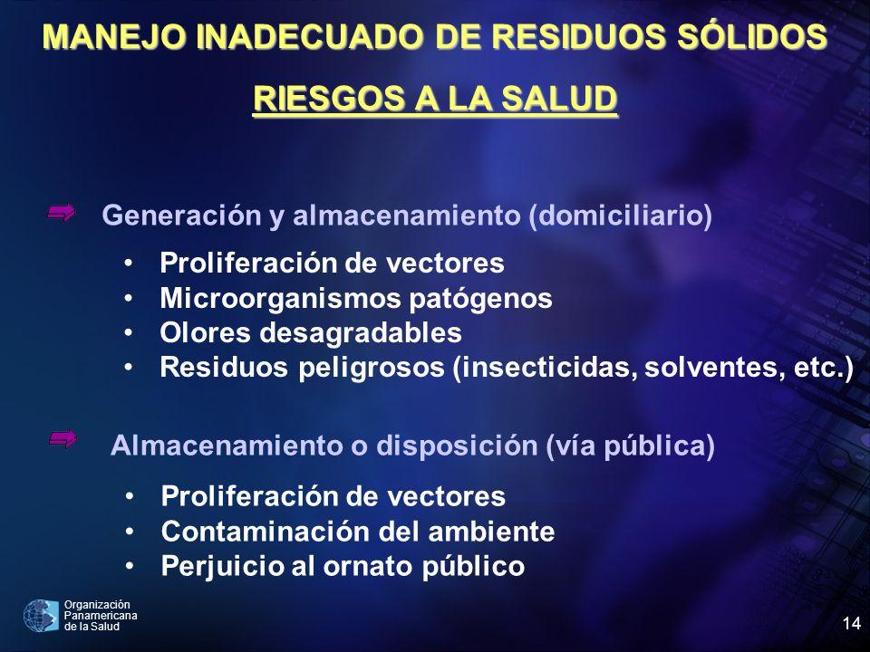Organización Panamericana de la Salud 14 Proliferación de vectores Contaminación del ambiente Perjuicio al ornato público Generación y almacenamiento