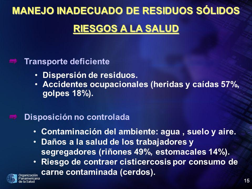 Organización Panamericana de la Salud 15 Transporte deficiente Dispersión de residuos. Accidentes ocupacionales (heridas y caídas 57%, golpes 18%). Di