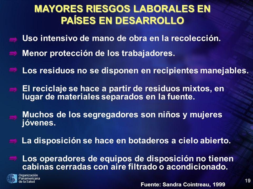 Organización Panamericana de la Salud 19 MAYORES RIESGOS LABORALES EN PAÍSES EN DESARROLLO Fuente: Sandra Cointreau, 1999 Uso intensivo de mano de obr