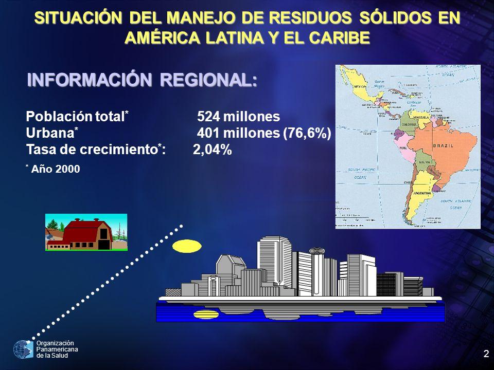 Organización Panamericana de la Salud 2 INFORMACIÓN REGIONAL: SITUACIÓN DEL MANEJO DE RESIDUOS SÓLIDOS EN AMÉRICA LATINA Y EL CARIBE Población total *