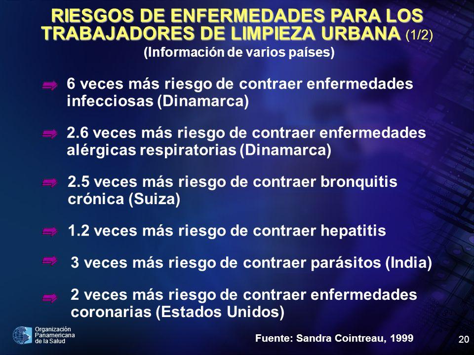Organización Panamericana de la Salud 20 RIESGOS DE ENFERMEDADES PARA LOS TRABAJADORES DE LIMPIEZA URBANA RIESGOS DE ENFERMEDADES PARA LOS TRABAJADORE