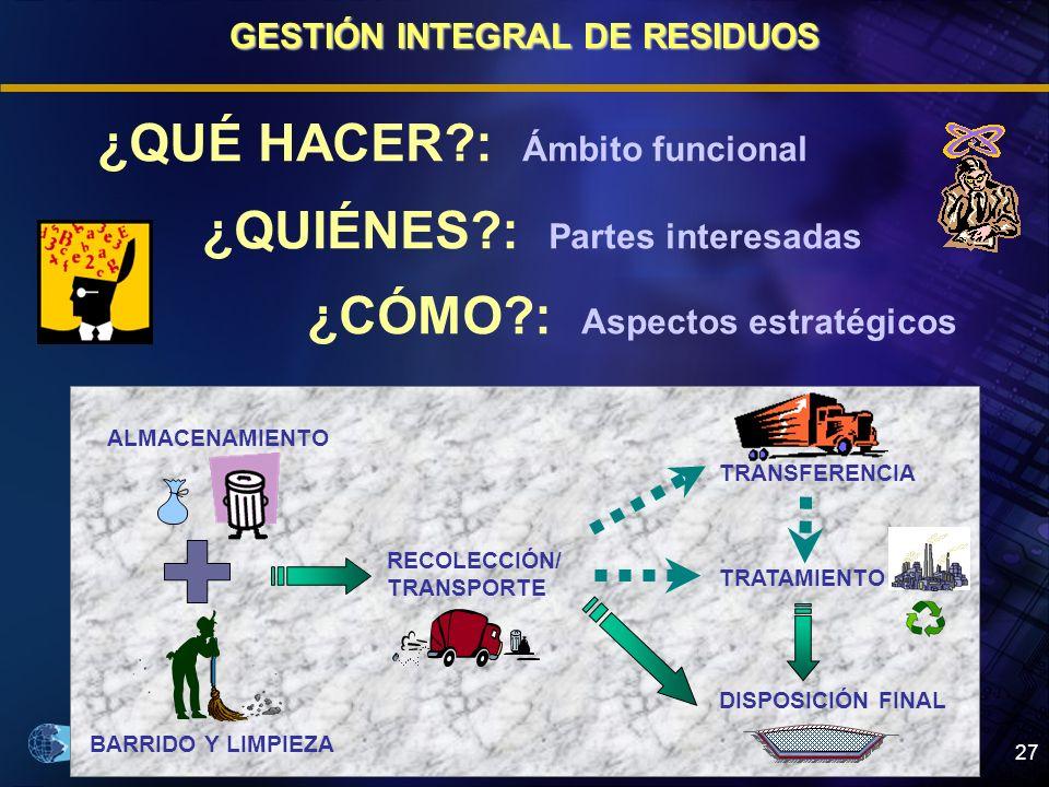 Organización Panamericana de la Salud 27 ¿QUÉ HACER?: Ámbito funcional ¿QUIÉNES?: Partes interesadas ¿CÓMO?: Aspectos estratégicos RECOLECCIÓN/ TRANSP