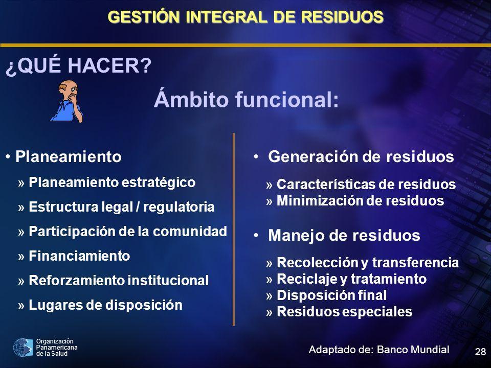 Organización Panamericana de la Salud 28 Ámbito funcional: Planeamiento » Planeamiento estratégico » Estructura legal / regulatoria » Participación de