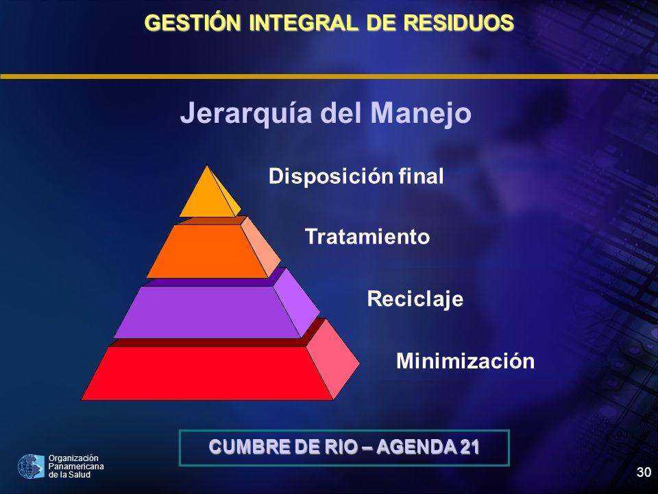 Organización Panamericana de la Salud 30 Jerarquía del Manejo Minimización Reciclaje Tratamiento Disposición final CUMBRE DE RIO – AGENDA 21 GESTIÓN I