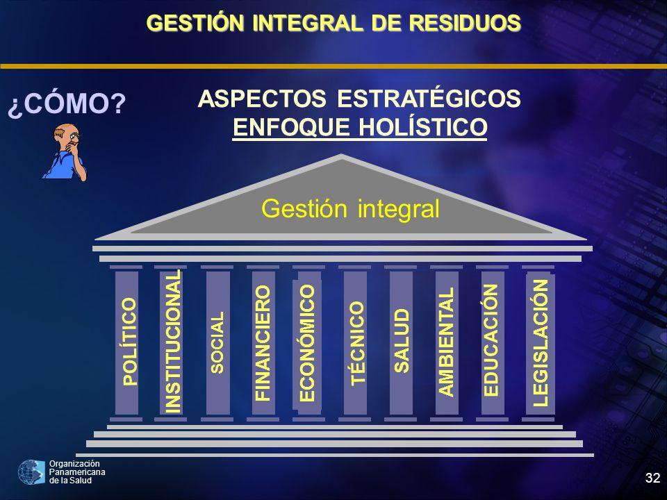 Organización Panamericana de la Salud 32 ASPECTOS ESTRATÉGICOS ENFOQUE HOLÍSTICO ¿CÓMO? GESTIÓN INTEGRAL DE RESIDUOS Gestión integral POLÍTICO SOCIAL