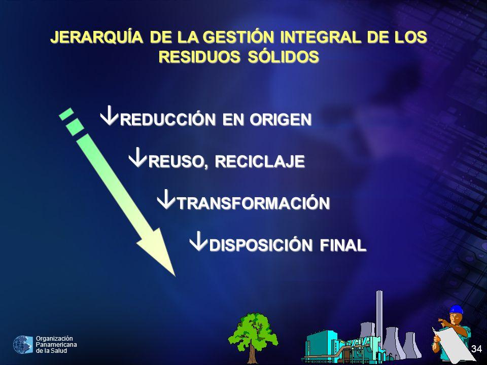 Organización Panamericana de la Salud 34 â REDUCCIÓN EN ORIGEN â REUSO, RECICLAJE â DISPOSICIÓN FINAL â TRANSFORMACIÓN JERARQUÍA DE LA GESTIÓN INTEGRA