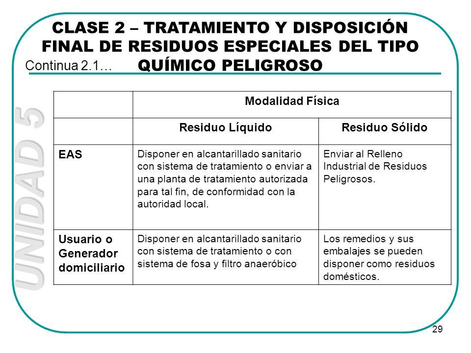 UNIDAD 5 29 Modalidad Física Residuo LíquidoResiduo Sólido EAS Disponer en alcantarillado sanitario con sistema de tratamiento o enviar a una planta d