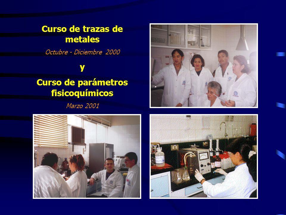 Curso de trazas de metales Octubre - Diciembre 2000 y Curso de parámetros fisicoquímicos Marzo 2001