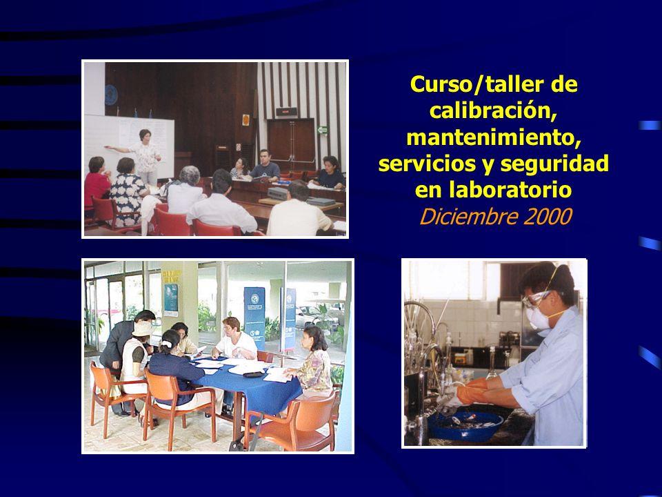 Curso/taller de calibración, mantenimiento, servicios y seguridad en laboratorio Diciembre 2000