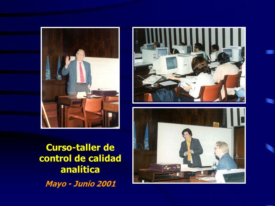 Curso-taller de control de calidad analítica Mayo - Junio 2001