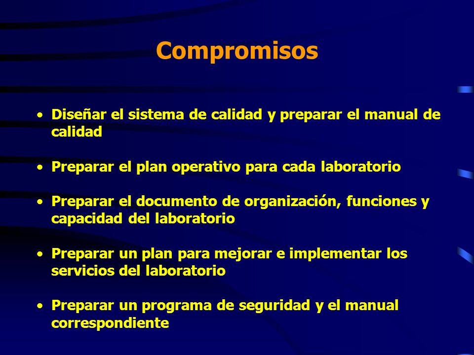 Compromisos Diseñar el sistema de calidad y preparar el manual de calidad Preparar el plan operativo para cada laboratorio Preparar el documento de or