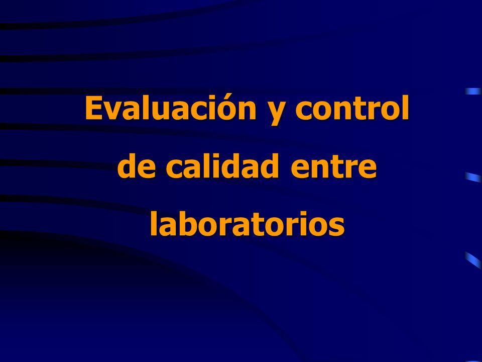 Evaluación y control de calidad entre laboratorios