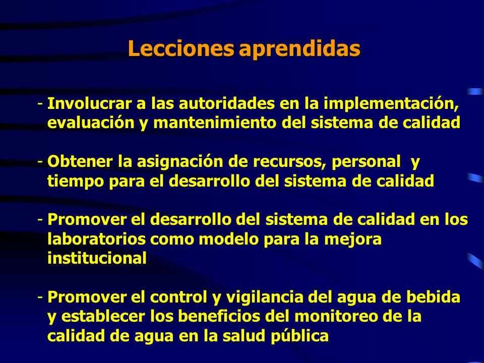 Lecciones aprendidas -Involucrar a las autoridades en la implementación, evaluación y mantenimiento del sistema de calidad -Obtener la asignación de r
