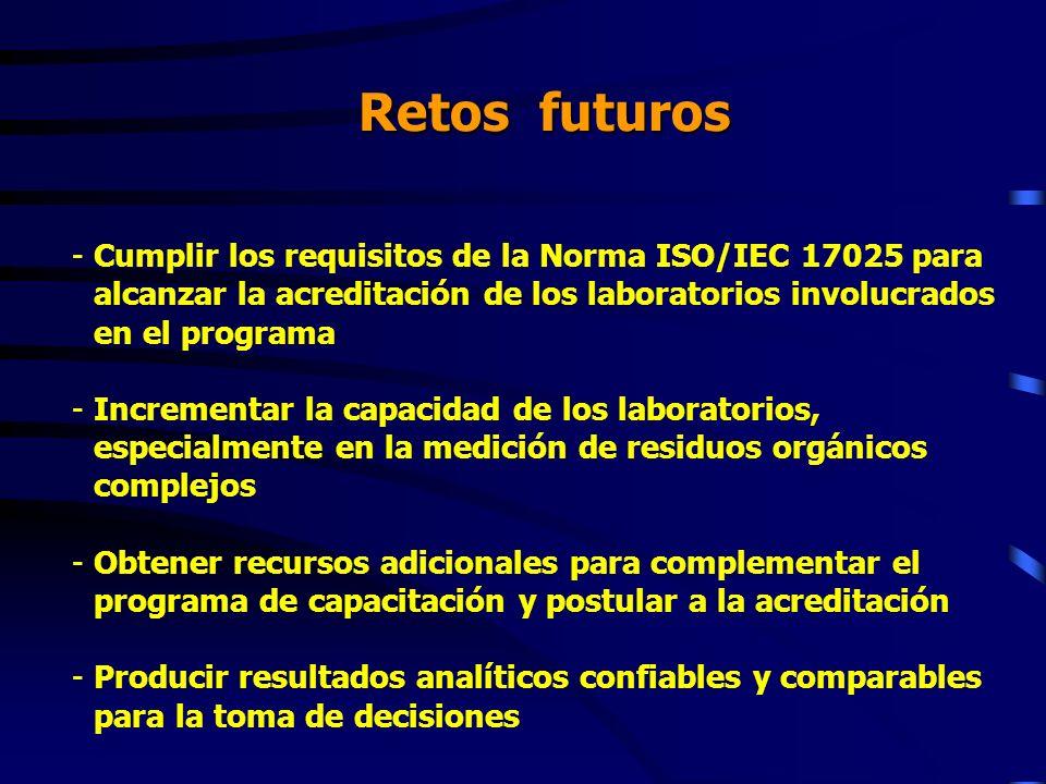 -Cumplir los requisitos de la Norma ISO/IEC 17025 para alcanzar la acreditación de los laboratorios involucrados en el programa -Incrementar la capaci