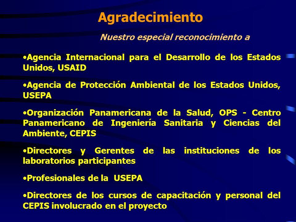 Nuestro especial reconocimiento a Agencia Internacional para el Desarrollo de los Estados Unidos, USAID Agencia de Protección Ambiental de los Estados