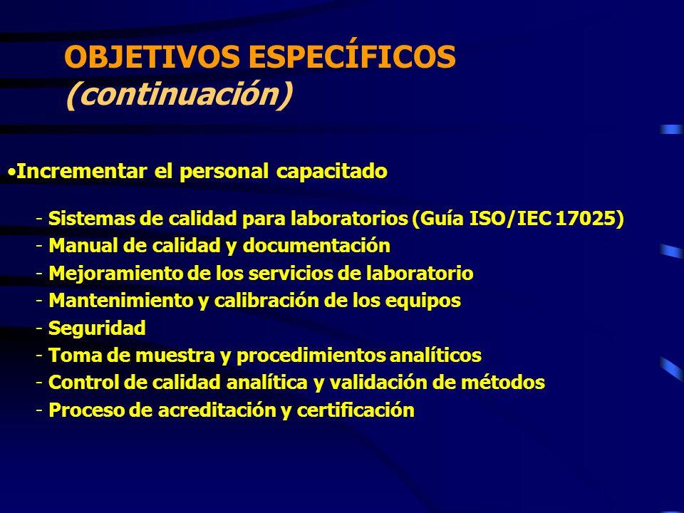 OBJETIVOS ESPECÍFICOS (continuación) Incrementar el personal capacitado - Sistemas de calidad para laboratorios (Guía ISO/IEC 17025) - Manual de calid