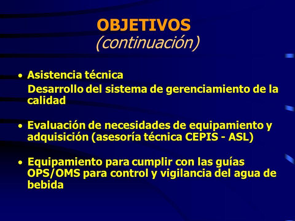 OBJETIVOS (continuación) Asistencia técnica Desarrollo del sistema de gerenciamiento de la calidad Evaluación de necesidades de equipamiento y adquisi