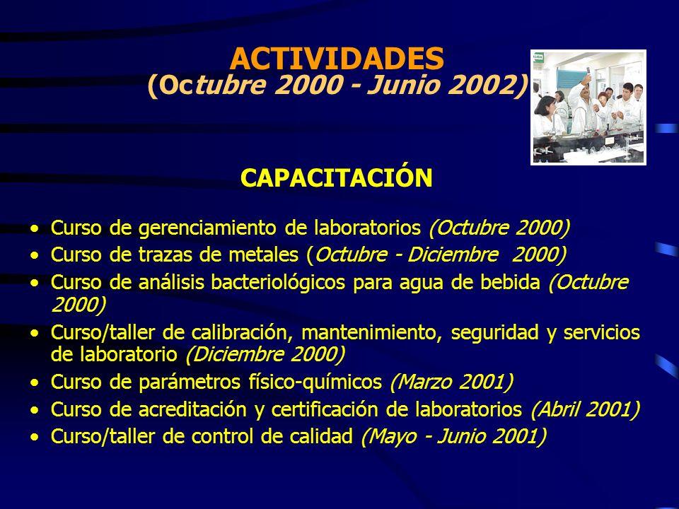 ACTIVIDADES (Octubre 2000 - Junio 2002) CAPACITACIÓN Curso de gerenciamiento de laboratorios (Octubre 2000) Curso de trazas de metales (Octubre - Dici