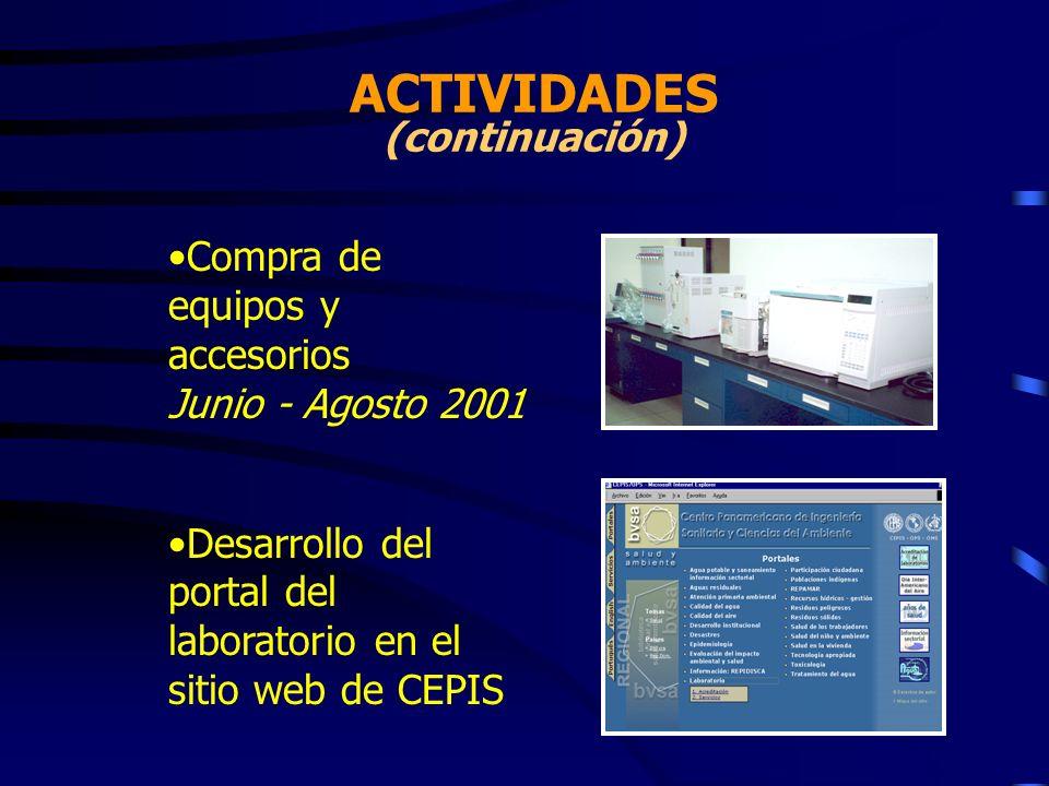 Compra de equipos y accesorios Junio - Agosto 2001 Desarrollo del portal del laboratorio en el sitio web de CEPIS ACTIVIDADES (continuación)