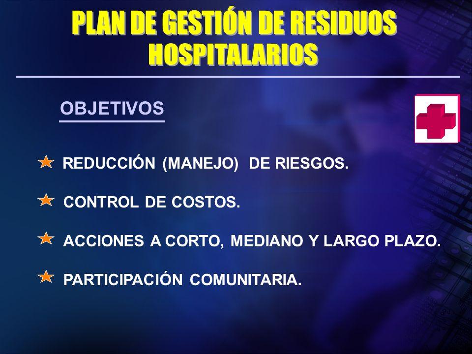 REDUCCIÓN (MANEJO) DE RIESGOS. CONTROL DE COSTOS. ACCIONES A CORTO, MEDIANO Y LARGO PLAZO. PARTICIPACIÓN COMUNITARIA. OBJETIVOS