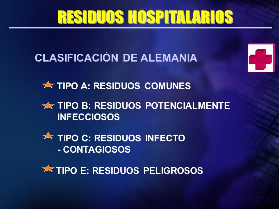 CLASIFICACIÓN DE ALEMANIA TIPO A: RESIDUOS COMUNES TIPO B: RESIDUOS POTENCIALMENTE INFECCIOSOS TIPO C: RESIDUOS INFECTO - CONTAGIOSOS TIPO E: RESIDUOS